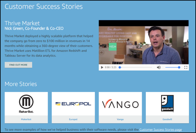Screenshot of AWS Marketplace Customer Success Stories Section