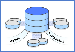 Amazon Aurora's PostgreSQL Compatibility *Image courtesy of AWS properties