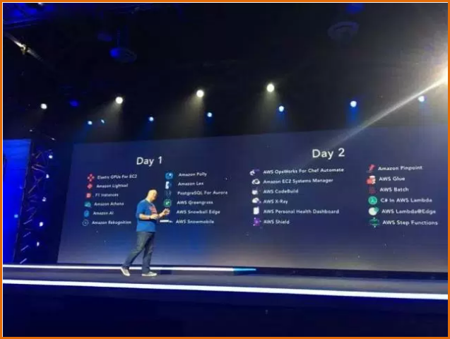 AWS re:Invent 2016 Product Announcements, with Werner Vogels, CTO & VP of Amazon.com, on the Keynote Stage