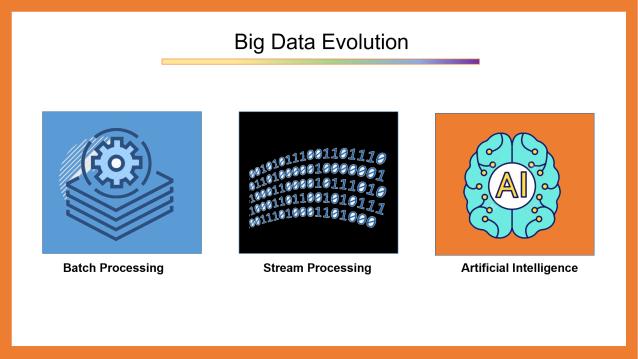 Big Data Evolution