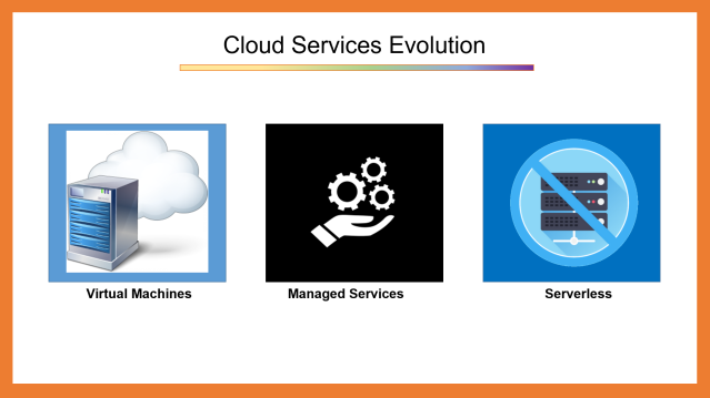 Cloud Services Evolution