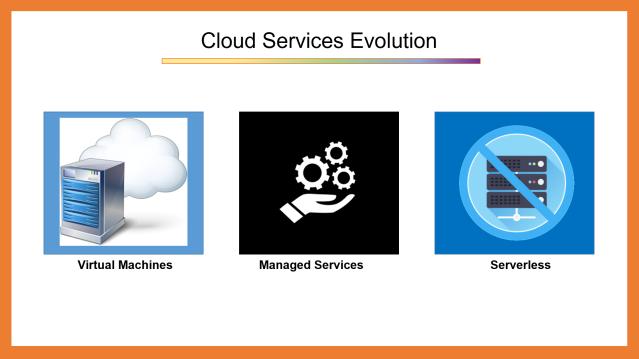 Cloud Services Evolution