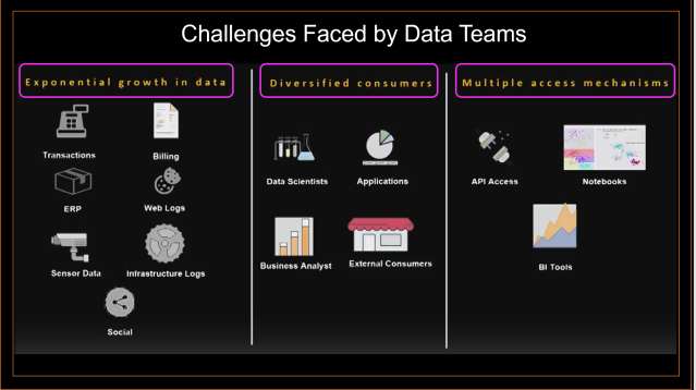 Common Challenges Faced by Data Teams