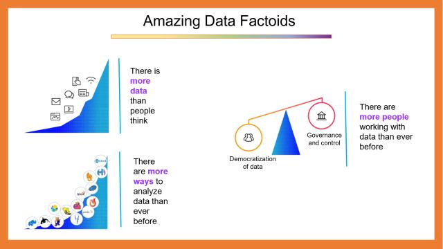 Amazing Data Factoids