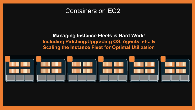 Containers Launched via EC2 Instances
