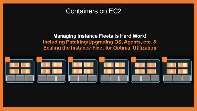 Containers Launched via EC2 Instances