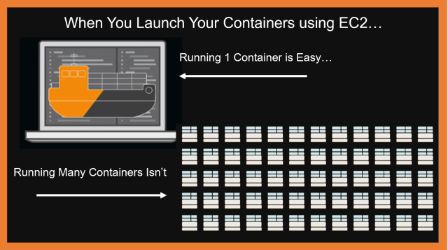 Running Many Containers is Hard Work!