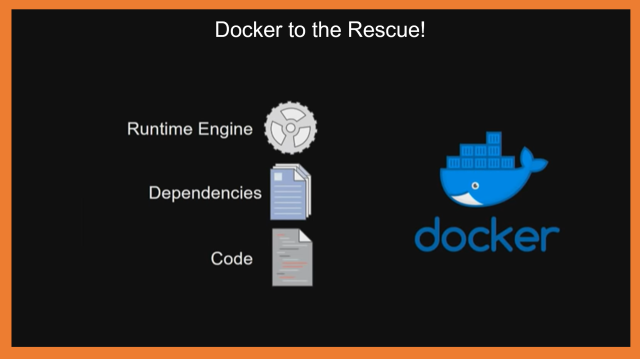 Docker Solves the Quagmire That Plagued IT Professionals for Years