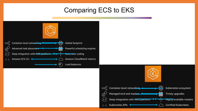 Comparing ECS to EKS