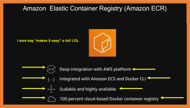 Amazon Elastic Container Registry