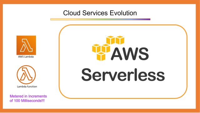 AWS Serverless