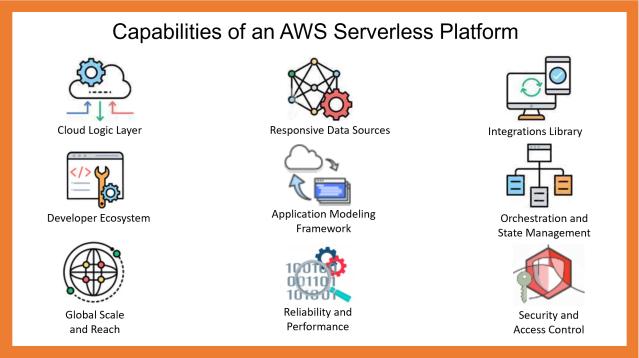 Capabilities of an AWS Serverless Platform