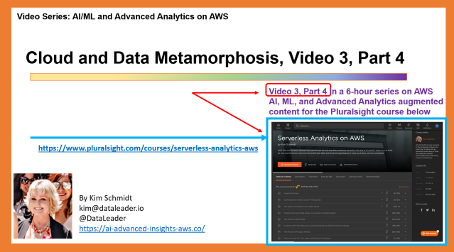 Title Slide for Cloud & Data Metamorphosis, Video 3, Part 4