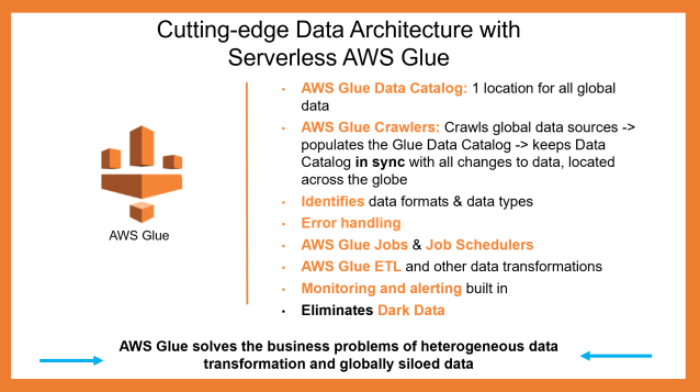 Cutting-edge Data Architecture with Serverless AWS Glue
