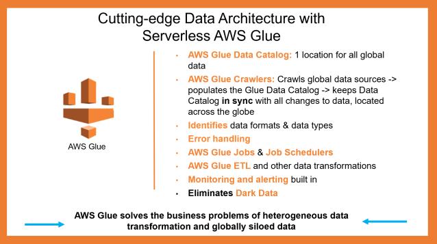 Cutting-edge Data Architecture with Serverless AWS Glue
