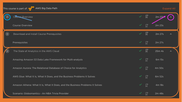 The First 3 Modules of the Pluralsight Course